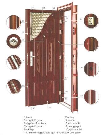 Biztonsági bejárati ajtó szerkezeti rajza
